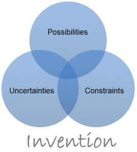 Invention in Design Thinking