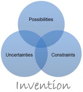 Invention in Design Thinking