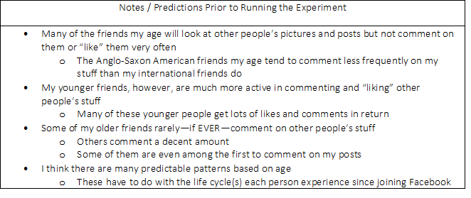 Predictions for the Facebook Experiment